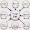 Danh sách web directory submission pr cao miễn phí